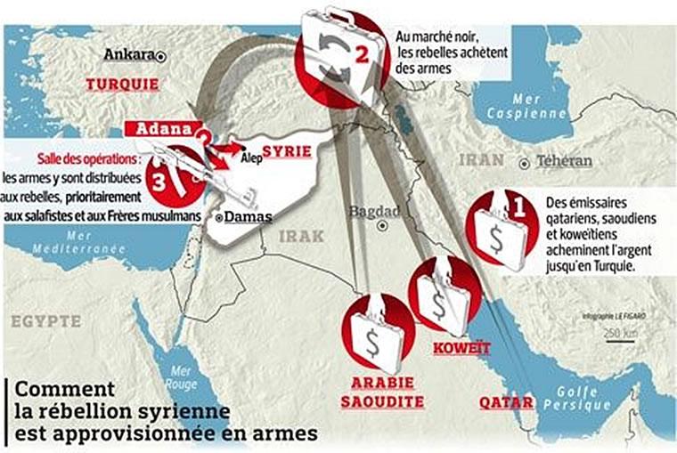 mapa-armamento